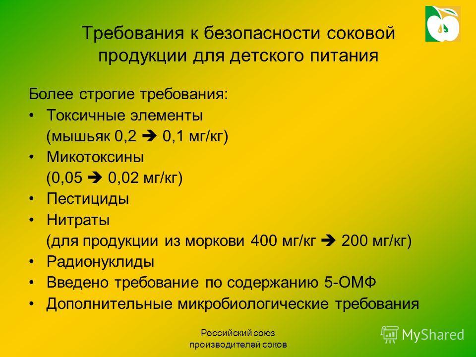 Российский союз производителей соков Требования к безопасности соковой продукции для детского питания Более строгие требования: Токсичные элементы (мышьяк 0,2 0,1 мг/кг) Микотоксины (0,05 0,02 мг/кг) Пестициды Нитраты (для продукции из моркови 400 мг
