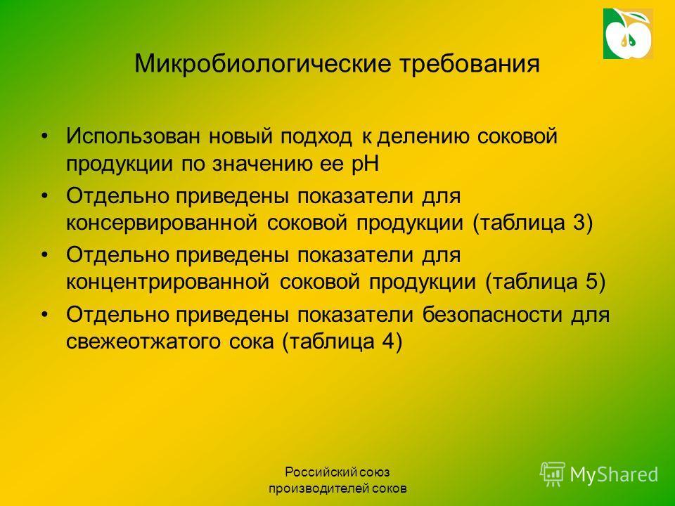 Российский союз производителей соков Микробиологические требования Использован новый подход к делению соковой продукции по значению ее рН Отдельно приведены показатели для консервированной соковой продукции (таблица 3) Отдельно приведены показатели д