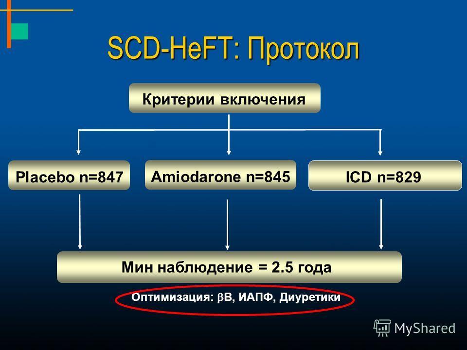 Критерии включения Placebo n=847 ICD n=829 Мин наблюдение = 2.5 года Оптимизация: B, ИАПФ, Диуретики SCD-HeFT: Протокол Amiodarone n=845