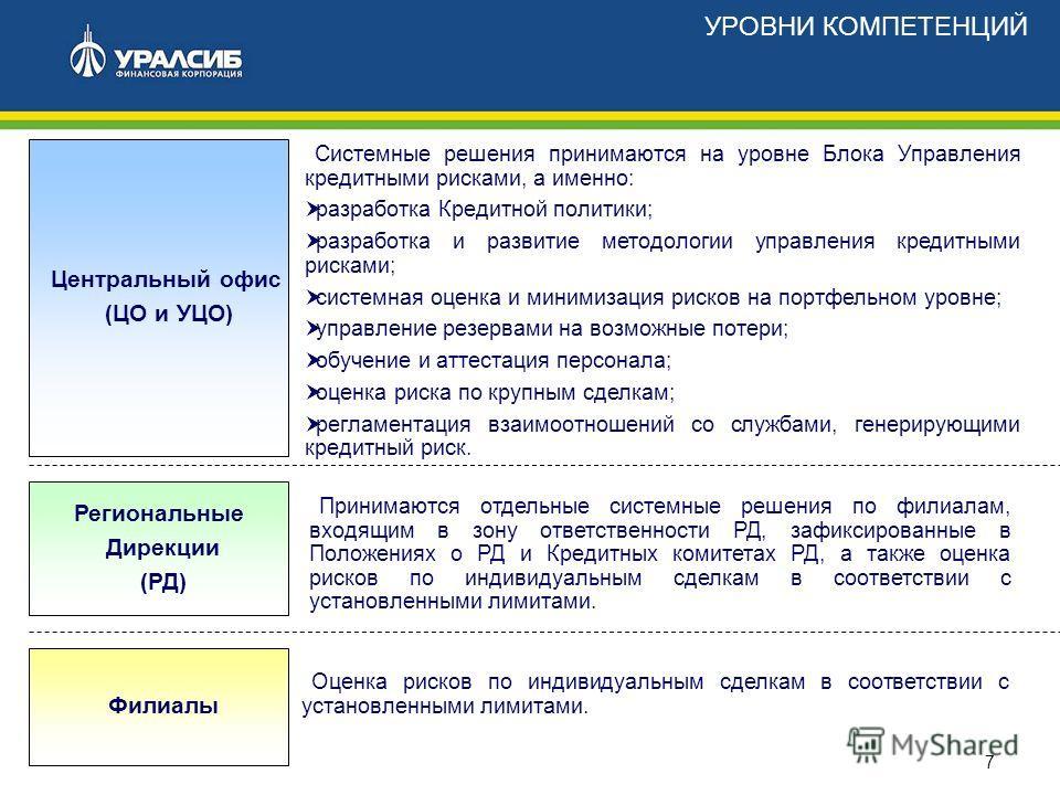 7 УРОВНИ КОМПЕТЕНЦИЙ Центральный офис (ЦО и УЦО) Региональные Дирекции (РД) Филиалы Системные решения принимаются на уровне Блока Управления кредитными рисками, а именно: разработка Кредитной политики; разработка и развитие методологии управления кре
