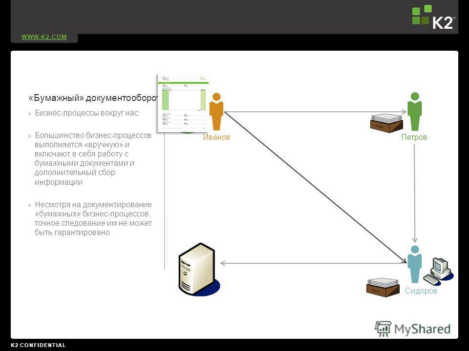 WWW.K2.COM K2 CONFIDENTIAL «Бумажный» документооборот > Бизнес-процессы вокруг нас > Большинство бизнес-процессов выполняется «вручную» и включают в себя работу с бумажными документами и дополнительный сбор информации > Несмотря на документирование «