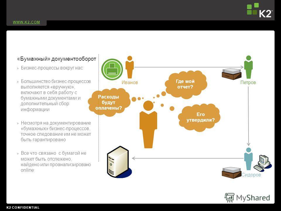 WWW.K2.COM K2 CONFIDENTIAL «Бумажный» документооборот > Бизнес-процессы вокруг нас > Большинство бизнес-процессов выполняется «вручную», включают в себя работу с бумажными документами и дополнительный сбор информации > Несмотря на документирование «б