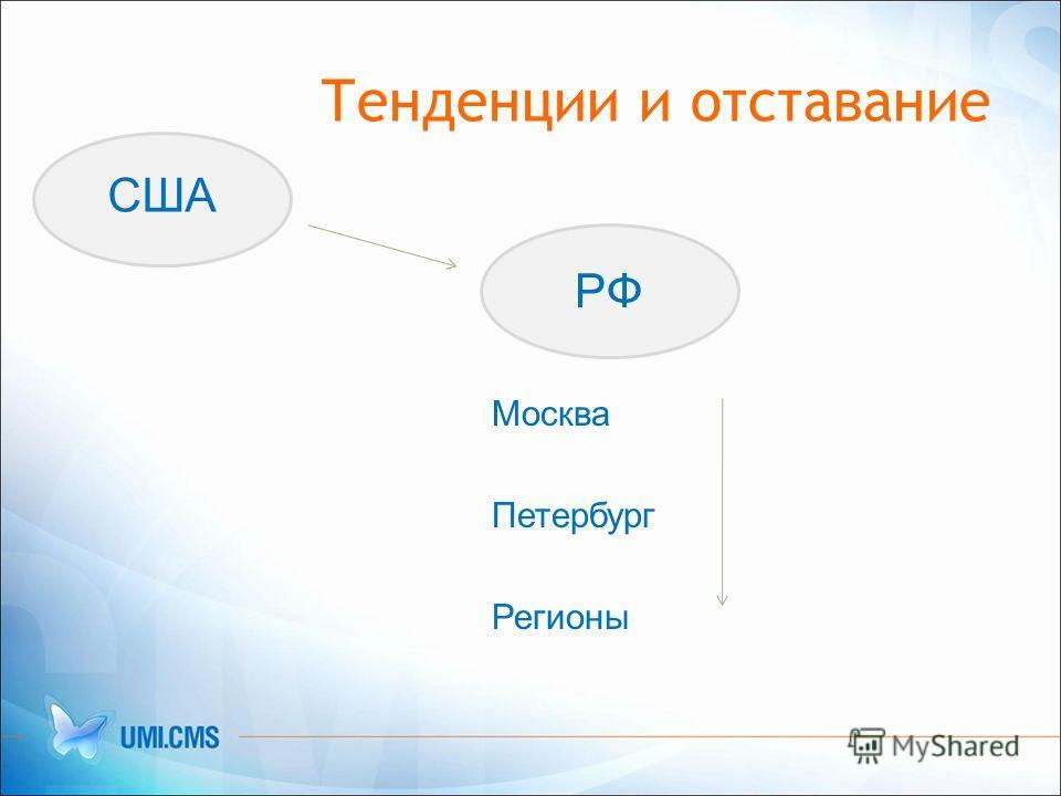 Тенденции и отставание США РФ Москва Петербург Регионы