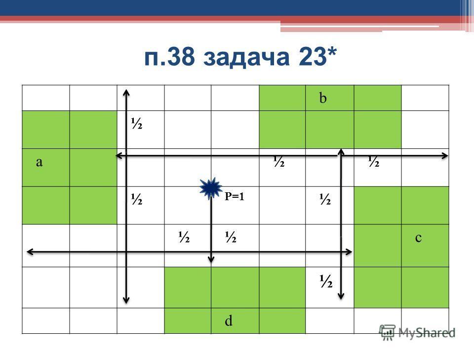 п.38 задача 23* b ½ a½½ ½ Р=1 ½ ½½c ½ d