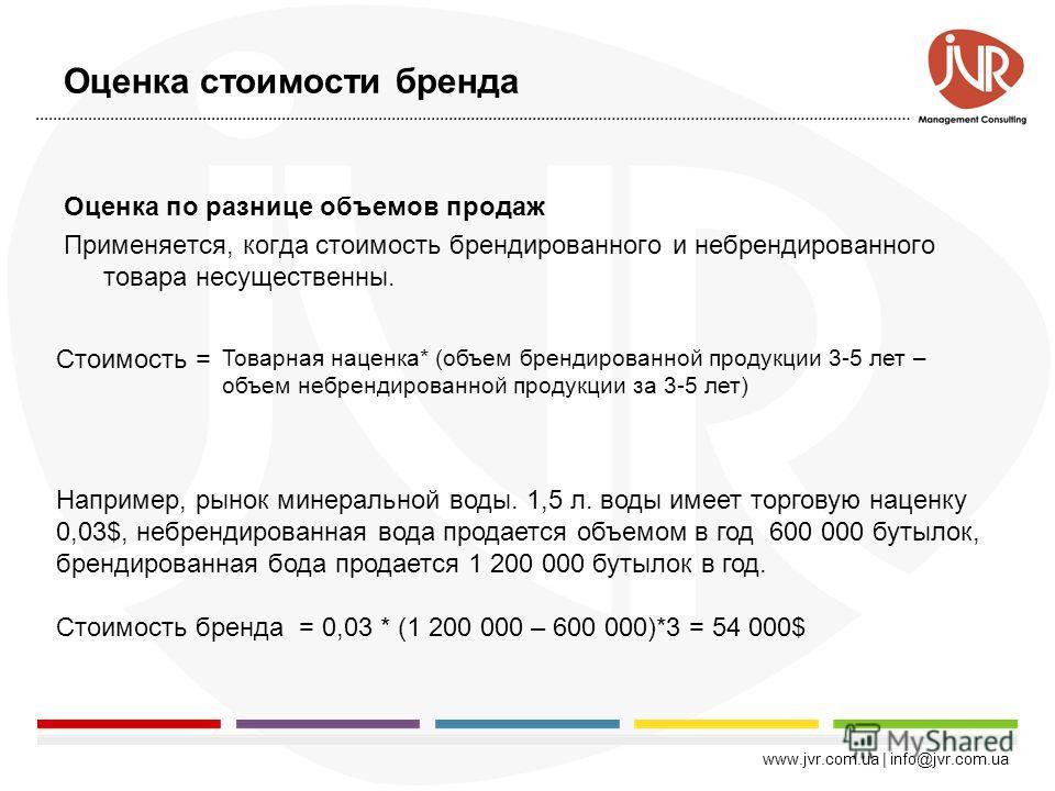 www.jvr.com.ua | info@jvr.com.ua Оценка по разнице стоимостей. Применяется, когда стоимость брендированного товара и небрендированного существенны Оценка стоимости бренда Стоимость = Прогнозируемые продажи за 3 - 5 лет * (стоимость продукции – стоимо