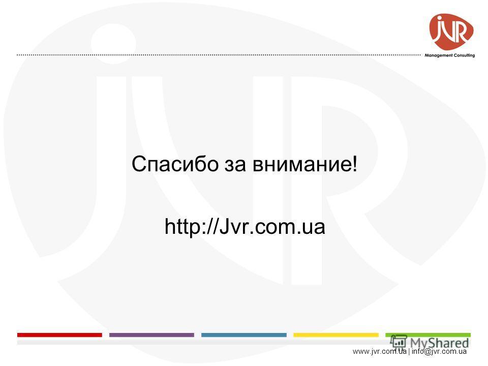 Команда маркетинга www.jvr.com.ua | info@jvr.com.ua Обучение и развитие Обучайте персонал не только повышая его квалификационный уровень, но и в соответствии нововведениям в управлении и планировании работы Контроль эффективности сотрудников Не бойте