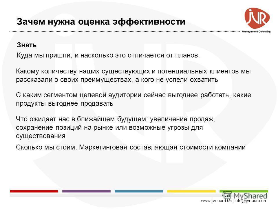 www.jvr.com.ua | info@jvr.com.ua Эффективность = Изменение рыночной среды Цели результат/ ресурсы