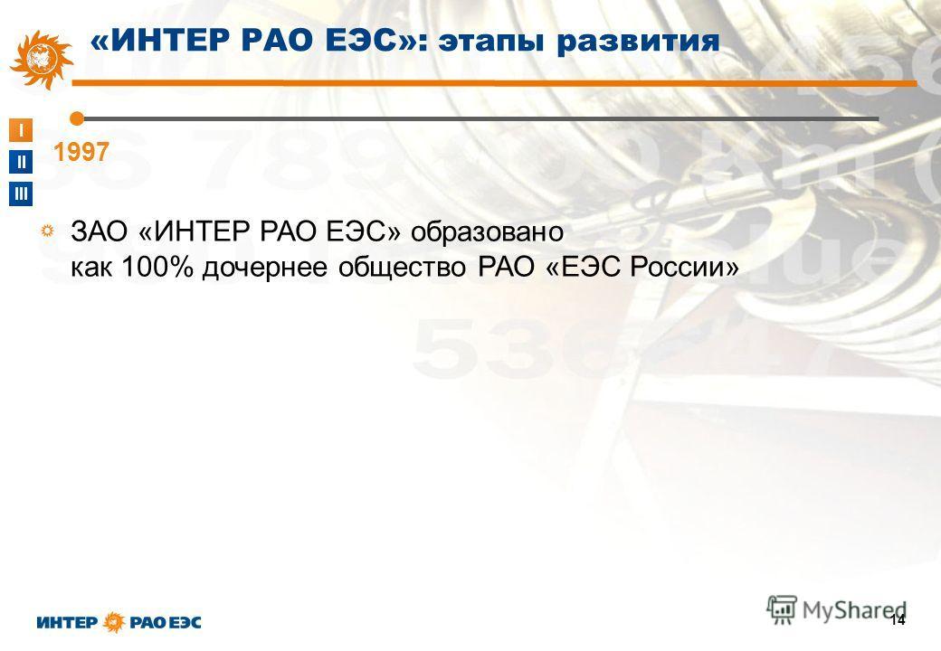 I II III 14 1997 ЗАО «ИНТЕР РАО ЕЭС» образовано как 100% дочернее общество РАО «ЕЭС России» «ИНТЕР РАО ЕЭС»: этапы развития