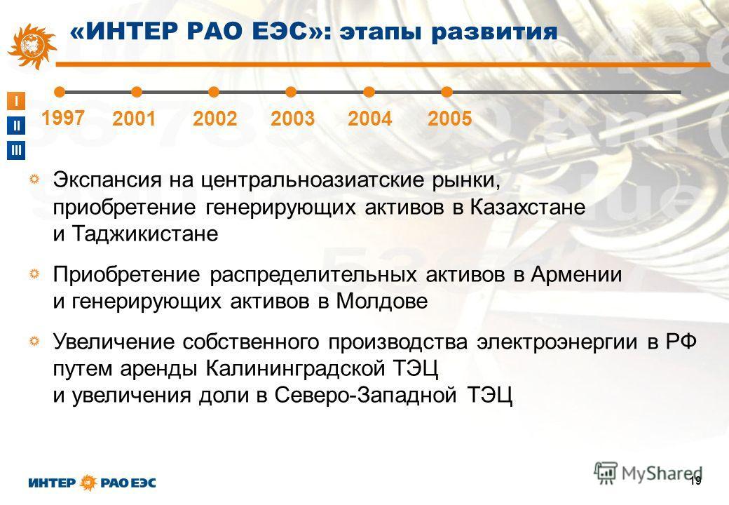 I II III 19 1997 20012002200320042005 «ИНТЕР РАО ЕЭС»: этапы развития Экспансия на центральноазиатские рынки, приобретение генерирующих активов в Казахстане и Таджикистане Приобретение распределительных активов в Армении и генерирующих активов в Молд