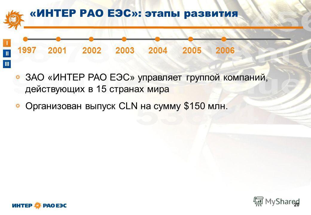 I II III 20 1997 200120022003200420052006 «ИНТЕР РАО ЕЭС»: этапы развития ЗАО «ИНТЕР РАО ЕЭС» управляет группой компаний, действующих в 15 странах мира Организован выпуск CLN на сумму $150 млн.