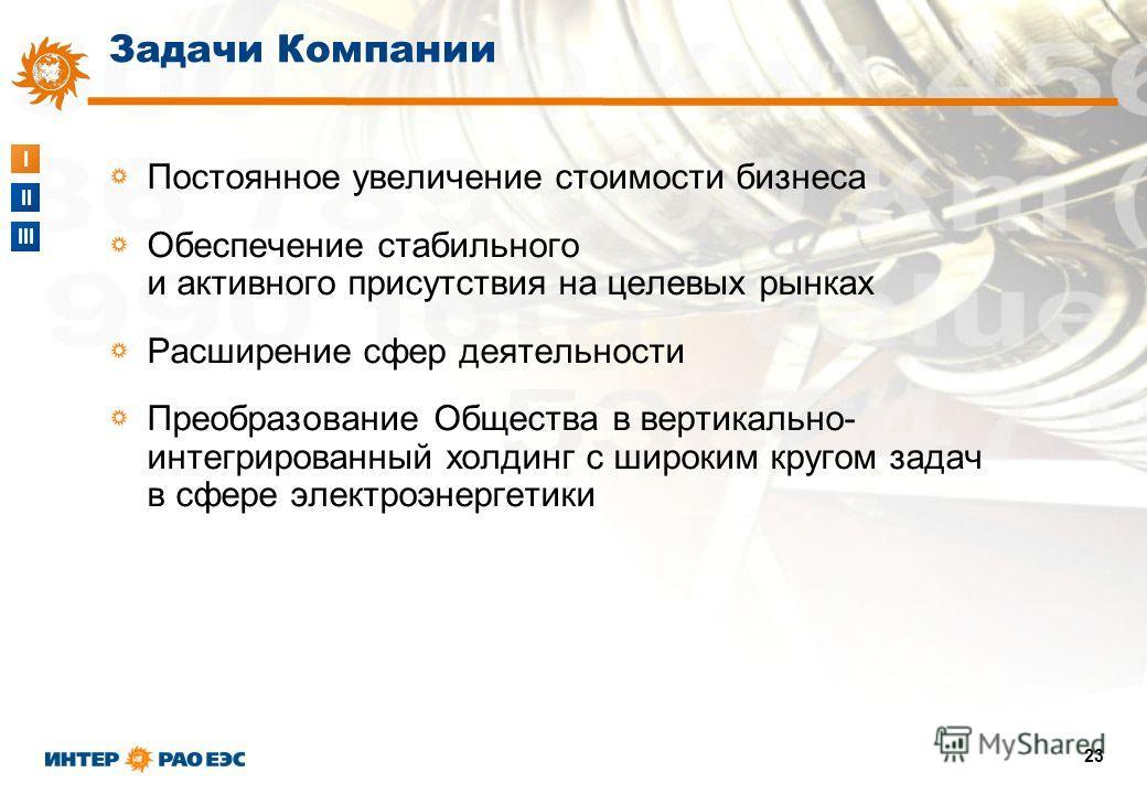 I II III 23 Задачи Компании Постоянное увеличение стоимости бизнеса Обеспечение стабильного и активного присутствия на целевых рынках Расширение сфер деятельности Преобразование Общества в вертикально- интегрированный холдинг с широким кругом задач в
