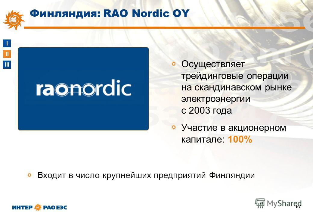 I II III 57 Осуществляет трейдинговые операции на скандинавском рынке электроэнергии с 2003 года Участие в акционерном капитале: 100% Входит в число крупнейших предприятий Финляндии Финляндия: RAO Nordic OY