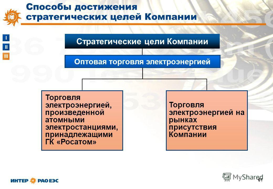 I II III 61 Торговля электроэнергией, произведенной атомными электростанциями, принадлежащими ГК «Росатом» Торговля электроэнергией на рынках присутствия Компании Способы достижения стратегических целей Компании Развитие генерации Компании Стратегиче