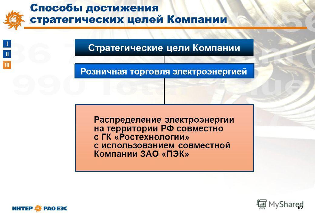 I II III 62 Распределение электроэнергии на территории РФ совместно с ГК «Ростехнологии» с использованием совместной Компании ЗАО «ПЭК» Способы достижения стратегических целей Компании Развитие генерации Компании Стратегические цели Компании Оптовая