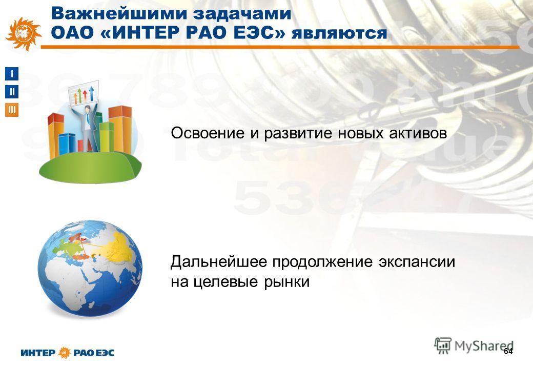 I II III 64 Освоение и развитие новых активов Дальнейшее продолжение экспансии на целевые рынки Важнейшими задачами ОАО «ИНТЕР РАО ЕЭС» являются