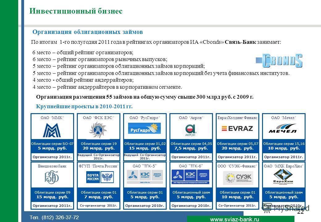 22 www.sviaz-bank.ru Тел. (812) 326-37-72 Инвестиционный бизнес Организация облигационных займов По итогам 1-го полугодия 2011 года в рейтингах организаторов ИА «Cbonds» Связь-Банк занимает: 6 место – общий рейтинг организаторов; 6 место – рейтинг ор