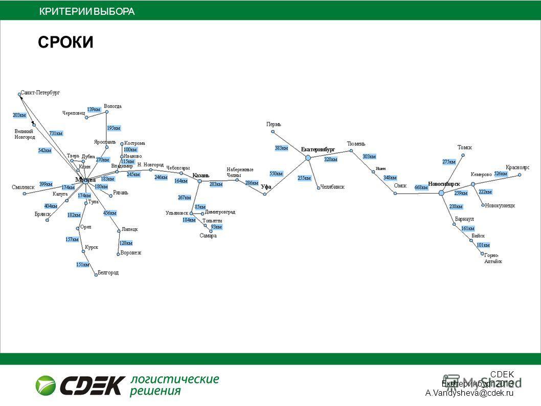 СDEK Екатеринбург 2013 A.Vandysheva@cdek.ru СРОКИ КРИТЕРИИ ВЫБОРА