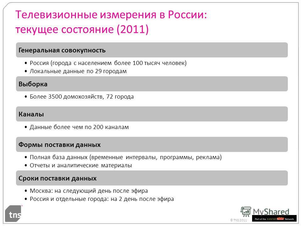 © TNS 2011 Телевизионные измерения в России: текущее состояние (2011)