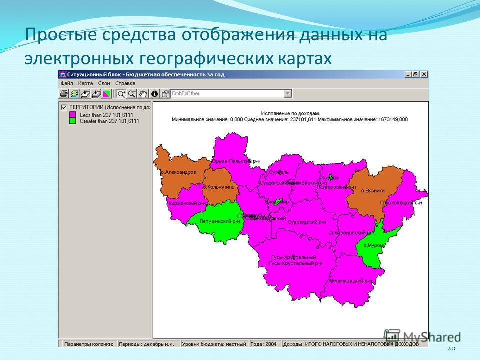 20 Простые средства отображения данных на электронных географических картах