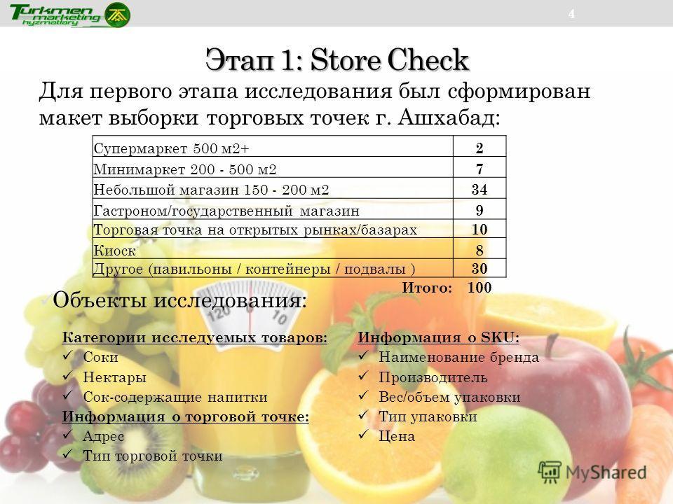Этап 1: Store Check 4 Для первого этапа исследования был сформирован макет выборки торговых точек г. Ашхабад: Объекты исследования: Супермаркет 500 м2+ 2 Минимаркет 200 - 500 м2 7 Небольшой магазин 150 - 200 м2 34 Гастроном/государственный магазин 9
