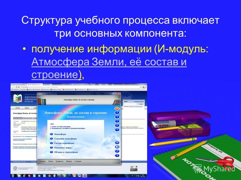 Структура учебного процесса включает три основных компонента: получение информации (И-модуль: Атмосфера Земли, её состав и строение), Атмосфера Земли, её состав и строение