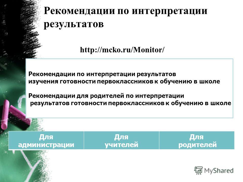 Рекомендации по интерпретации результатов изучения готовности первоклассников к обучению в школе Рекомендации для родителей по интерпретации результатов готовности первоклассников к обучению в школе http://mcko.ru/Monitor/ Для администрации Для учите