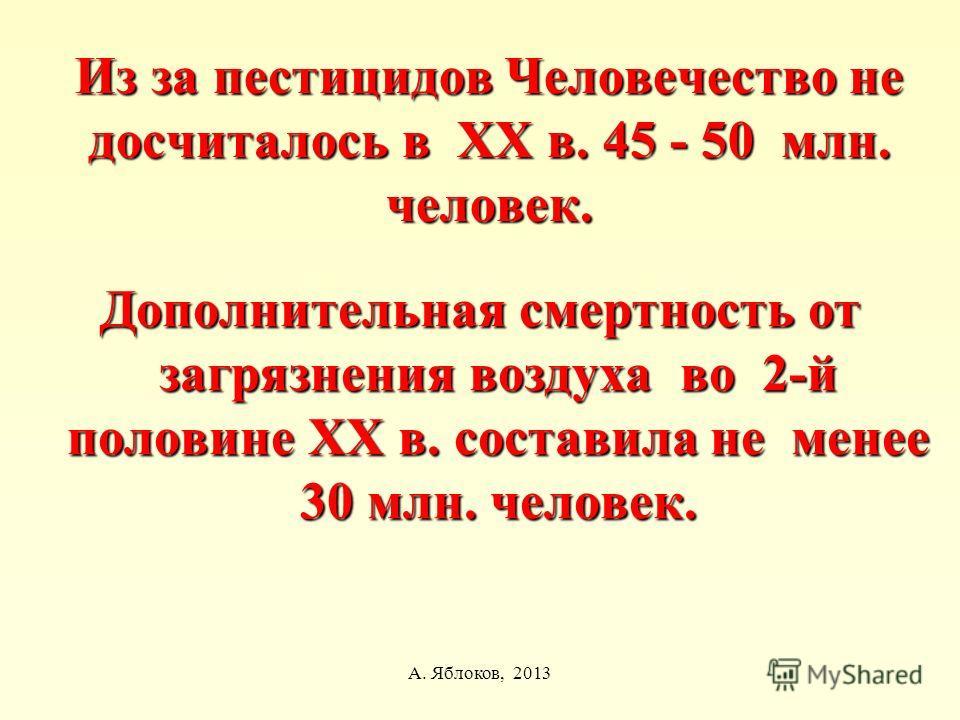 А. Яблоков, 2013 Из за пестицидов Человечество не досчиталось в ХХ в. 45 - 50 млн. человек. Дополнительная смертность от загрязнения воздуха во 2-й половине ХХ в. составила не менее 30 млн. человек.