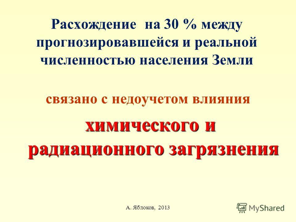 А. Яблоков, 2013 Расхождение на 30 % между прогнозировавшейся и реальной численностью населения Земли связано с недоучетом влияния химического и радиационного загрязнения