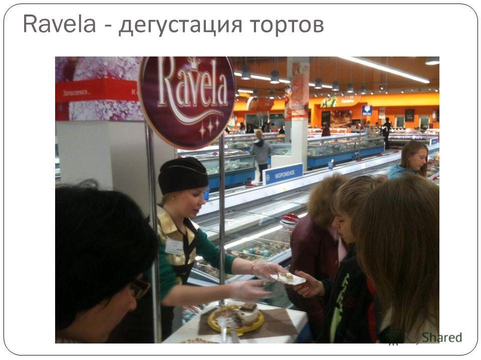 Ravela - дегустация тортов