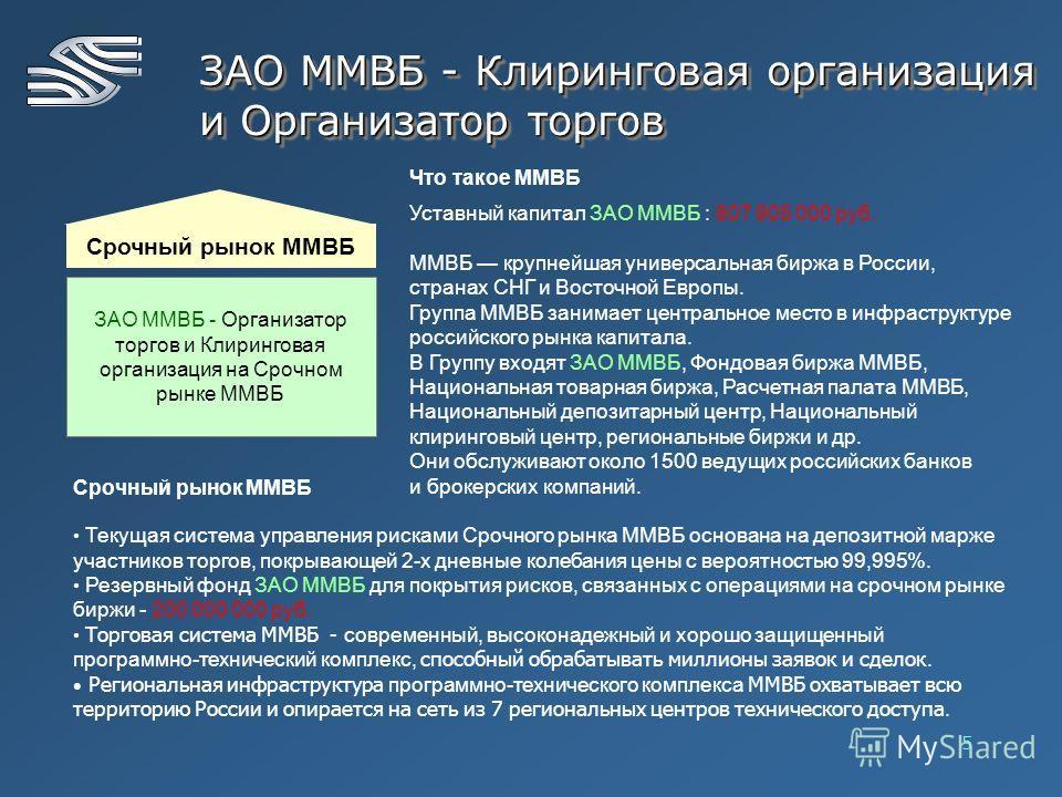 5 Срочный рынок ММВБ ЗАО ММВБ - Организатор торгов и Клиринговая организация на Срочном рынке ММВБ Уставный капитал ЗАО ММВБ : 807 905 000 руб. ММВБ крупнейшая универсальная биржа в России, странах СНГ и Восточной Европы. Группа ММВБ занимает централ