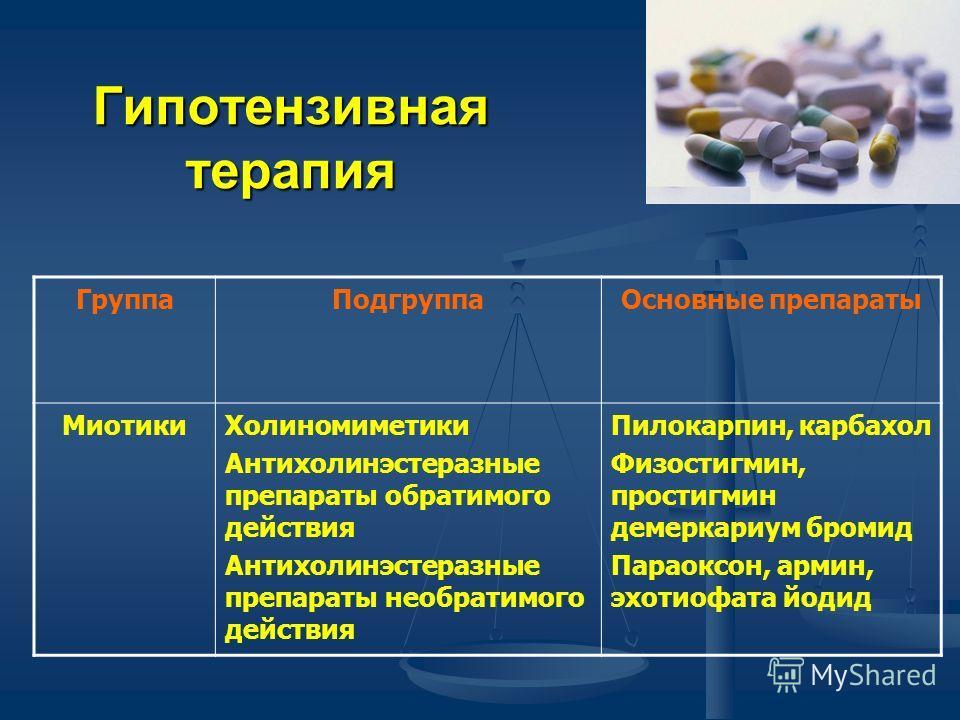 Гипотензивная терапия ГруппаПодгруппаОсновные препараты МиотикиХолиномиметики Антихолинэстеразные препараты обратимого действия Антихолинэстеразные препараты необратимого действия Пилокарпин, карбахол Физостигмин, простигмин демеркариум бромид Параок
