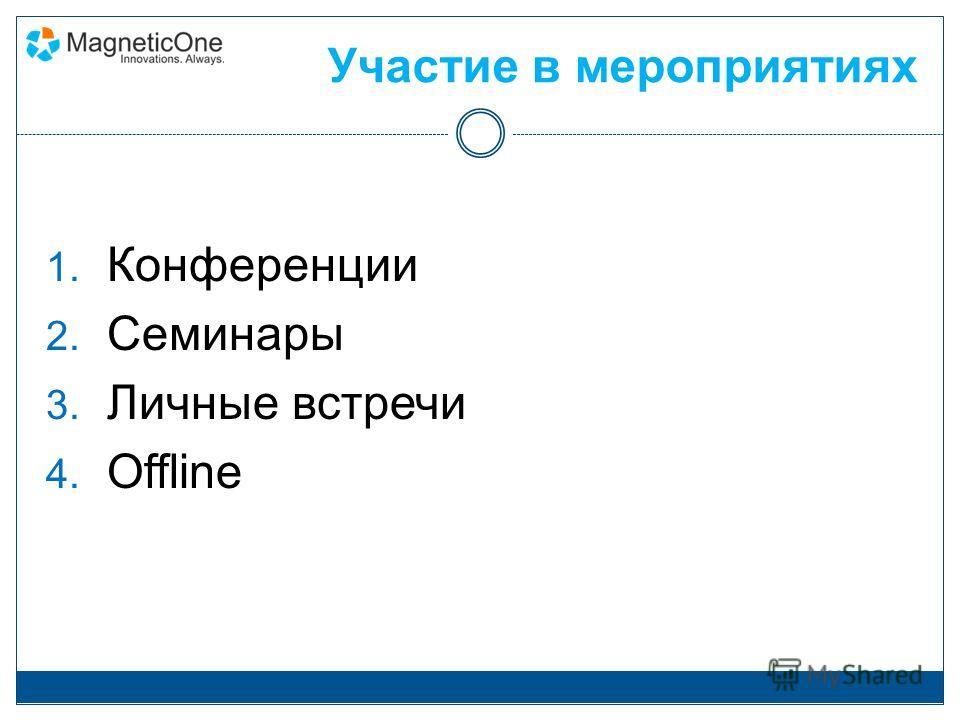 Участие в мероприятиях 1. Конференции 2. Семинары 3. Личные встречи 4. Offline
