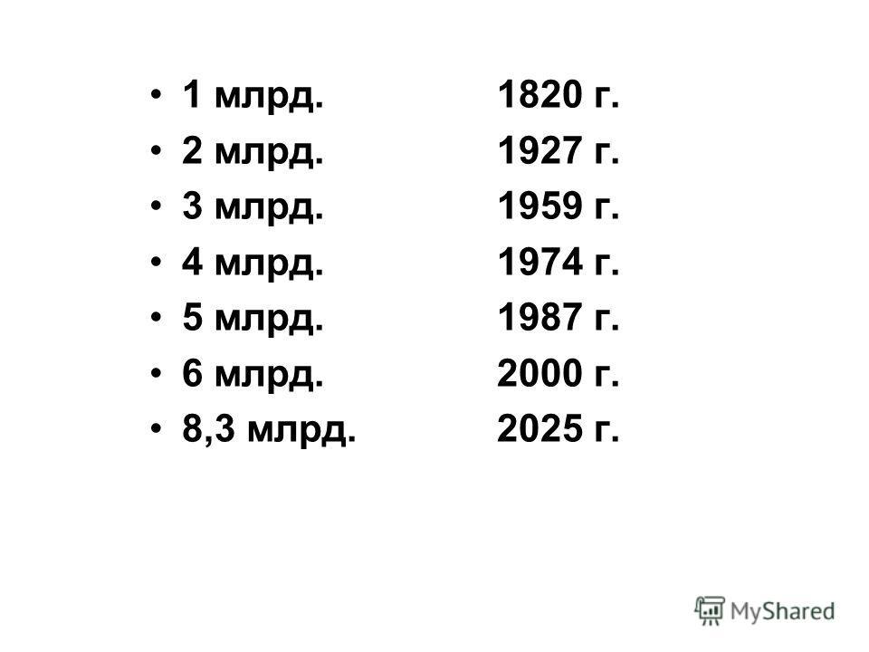 1 млрд. 1820 г. 2 млрд. 1927 г. 3 млрд. 1959 г. 4 млрд. 1974 г. 5 млрд. 1987 г. 6 млрд. 2000 г. 8,3 млрд. 2025 г.