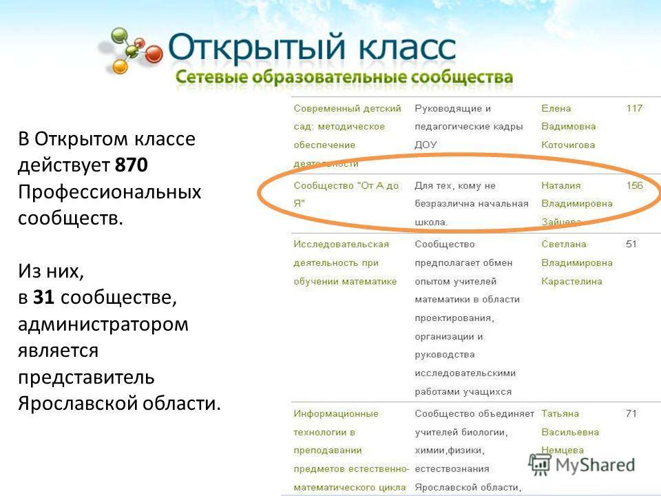 В Открытом классе действует 870 Профессиональных сообществ. Из них, в 31 сообществе, администратором является представитель Ярославской области.