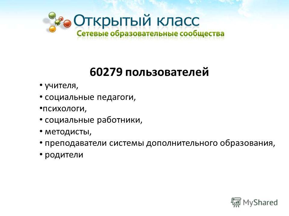 60279 пользователей учителя, социальные педагоги, психологи, социальные работники, методисты, преподаватели системы дополнительного образования, родители