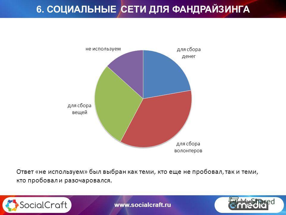 www.socialcraft.ru 6. СОЦИАЛЬНЫЕ СЕТИ ДЛЯ ФАНДРАЙЗИНГА Ответ «не используем» был выбран как теми, кто еще не пробовал, так и теми, кто пробовал и разочаровался.