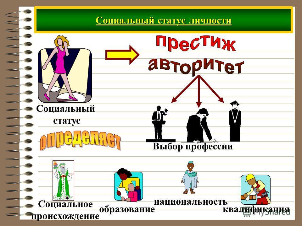Социальный статус Выбор профессии Социальное происхождение образование национальность квалификация