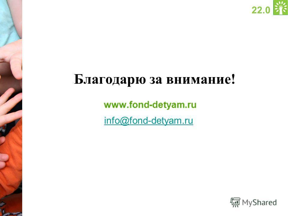 Благодарю за внимание! 22.0 info@fоnd-detyam.ru