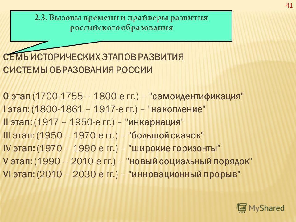 41 СЕМЬ ИСТОРИЧЕСКИХ ЭТАПОВ РАЗВИТИЯ СИСТЕМЫ ОБРАЗОВАНИЯ РОССИИ 0 этап (1700-1755 – 1800-е гг.) –
