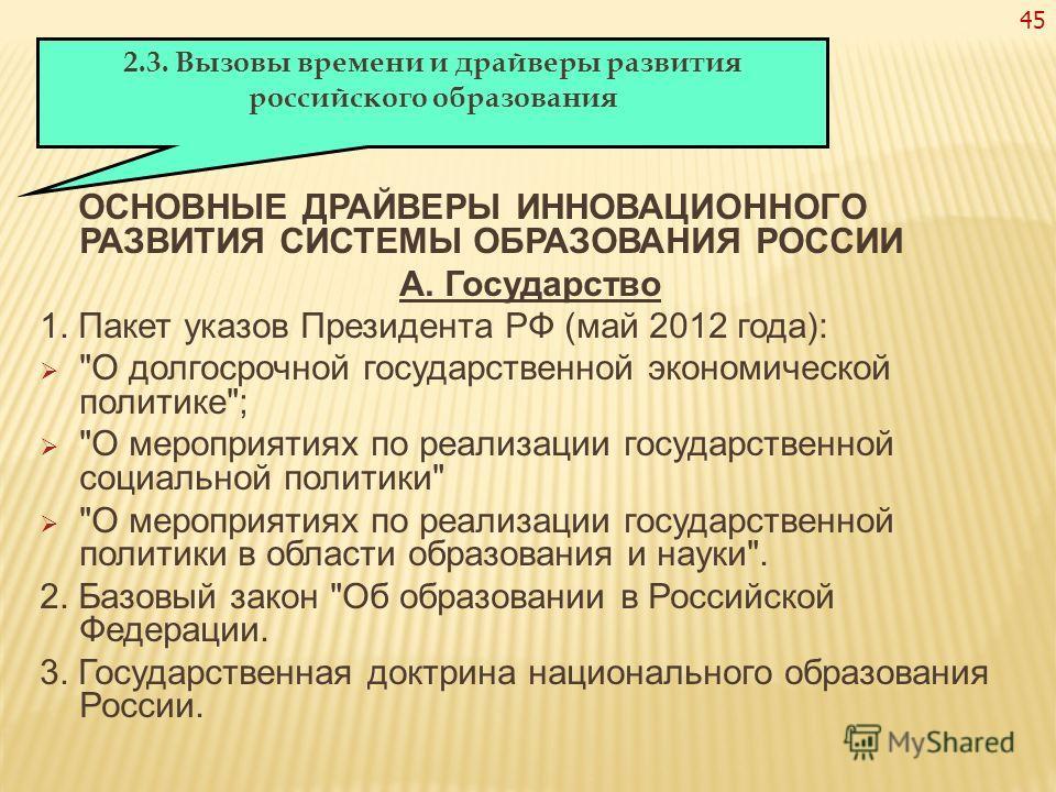 45 ОСНОВНЫЕ ДРАЙВЕРЫ ИННОВАЦИОННОГО РАЗВИТИЯ СИСТЕМЫ ОБРАЗОВАНИЯ РОССИИ А. Государство 1. Пакет указов Президента РФ (май 2012 года):
