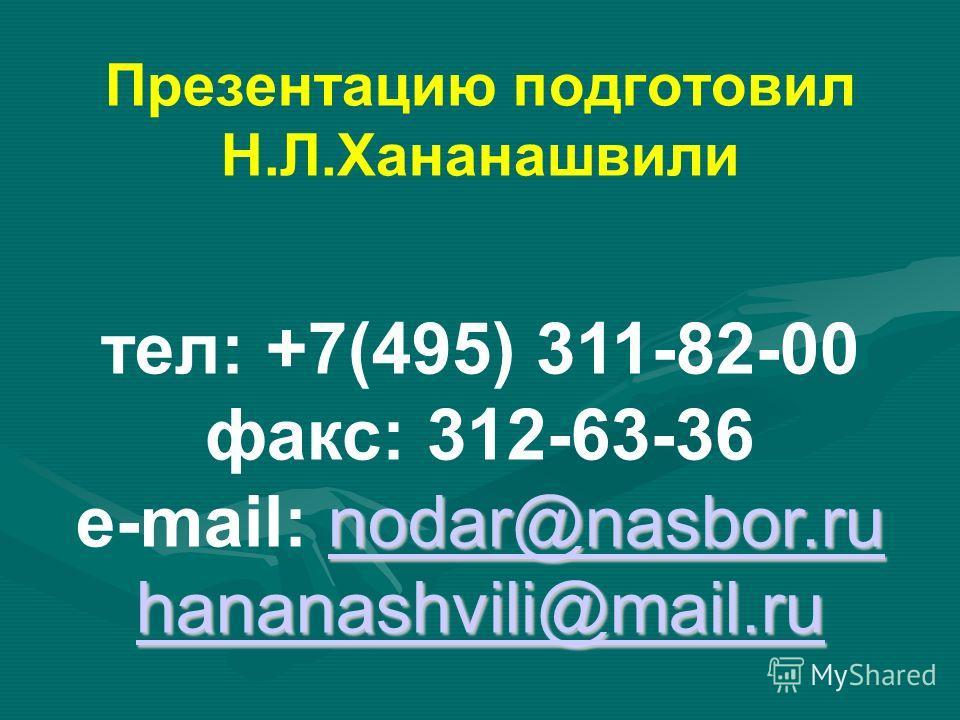 Презентацию подготовил Н.Л.Хананашвили nodar@nasbor.ru nodar@nasbor.ru тел: +7(495) 311-82-00 факс: 312-63-36 e-mail: nodar@nasbor.runodar@nasbor.ru hananashvili@mail.ru