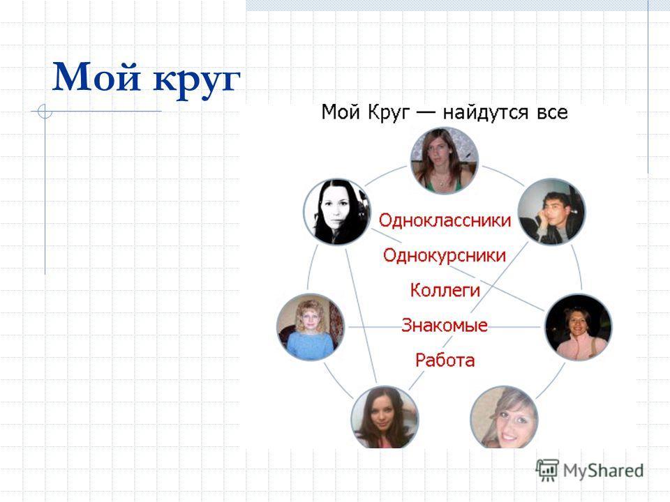Мой круг