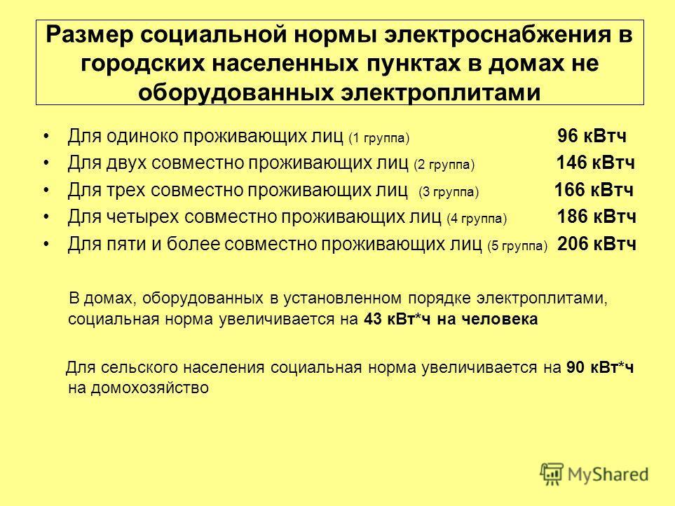 Размер социальной нормы электроснабжения в городских населенных пунктах в домах не оборудованных электроплитами Для одиноко проживающих лиц (1 группа) 96 кВтч Для двух совместно проживающих лиц (2 группа) 146 кВтч Для трех совместно проживающих лиц (