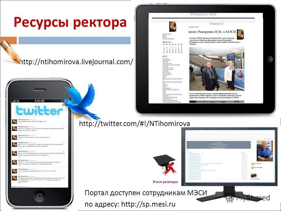 http://ntihomirova.livejournal.com/ http://twitter.com/#!/NTihomirova Ресурсы ректора Портал доступен сотрудникам МЭСИ по адресу: http://sp.mesi.ru
