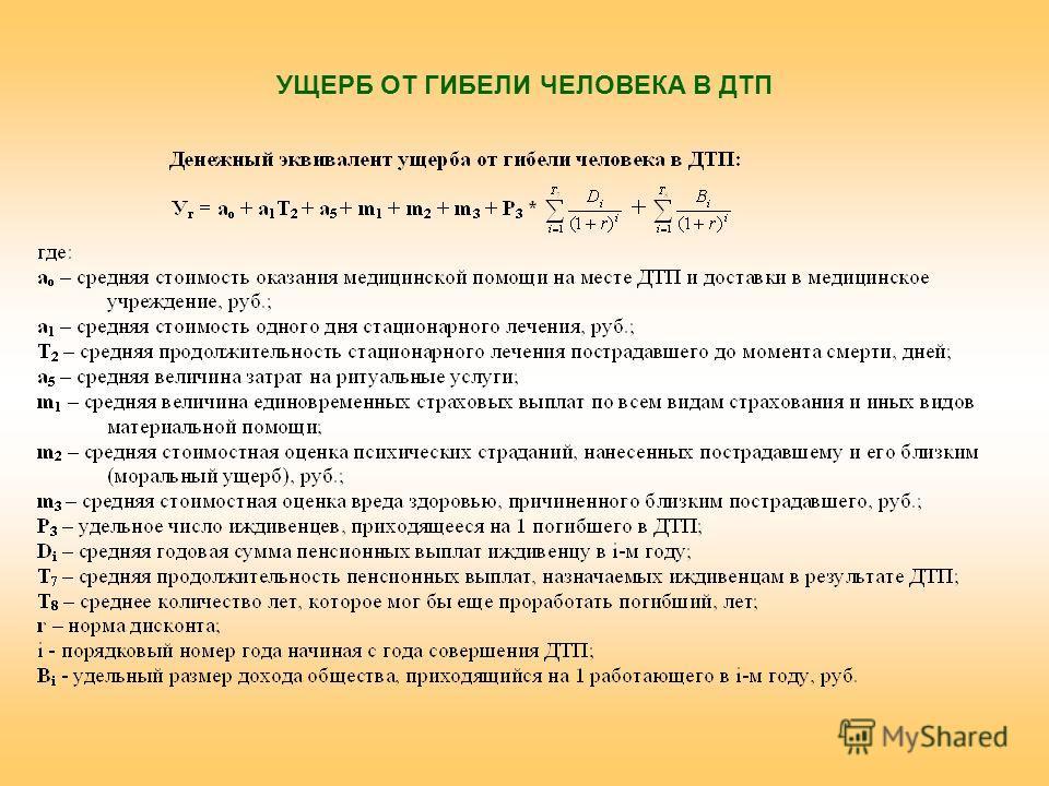 УЩЕРБ ОТ ГИБЕЛИ ЧЕЛОВЕКА В ДТП