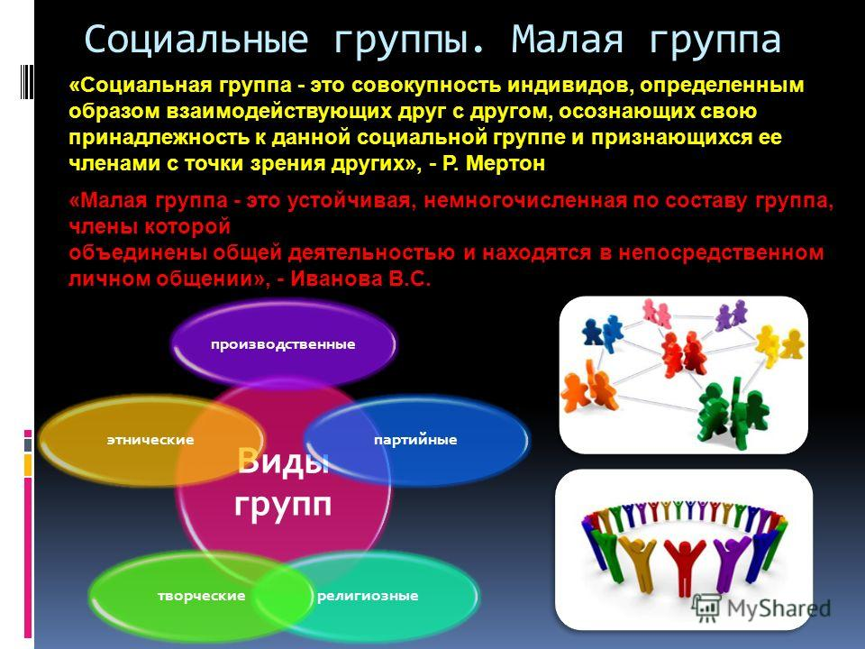 Социальные группы. Малая группа «Социальная группа - это совокупность индивидов, определенным образом взаимодействующих друг с другом, осознающих свою принадлежность к данной социальной группе и признающихся ее членами с точки зрения других», - Р. Ме
