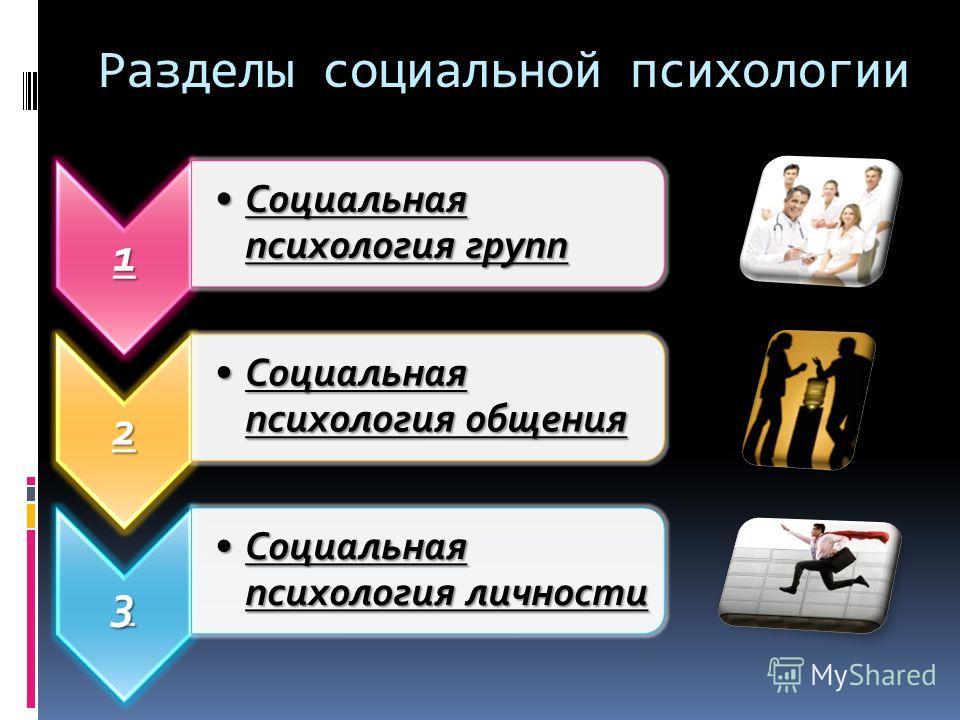 Разделы социальной психологии 1 Социальная психология группСоциальная психология групп 2 Социальная психология общенияСоциальная психология общения 3 Социальная психология личностиСоциальная психология личности