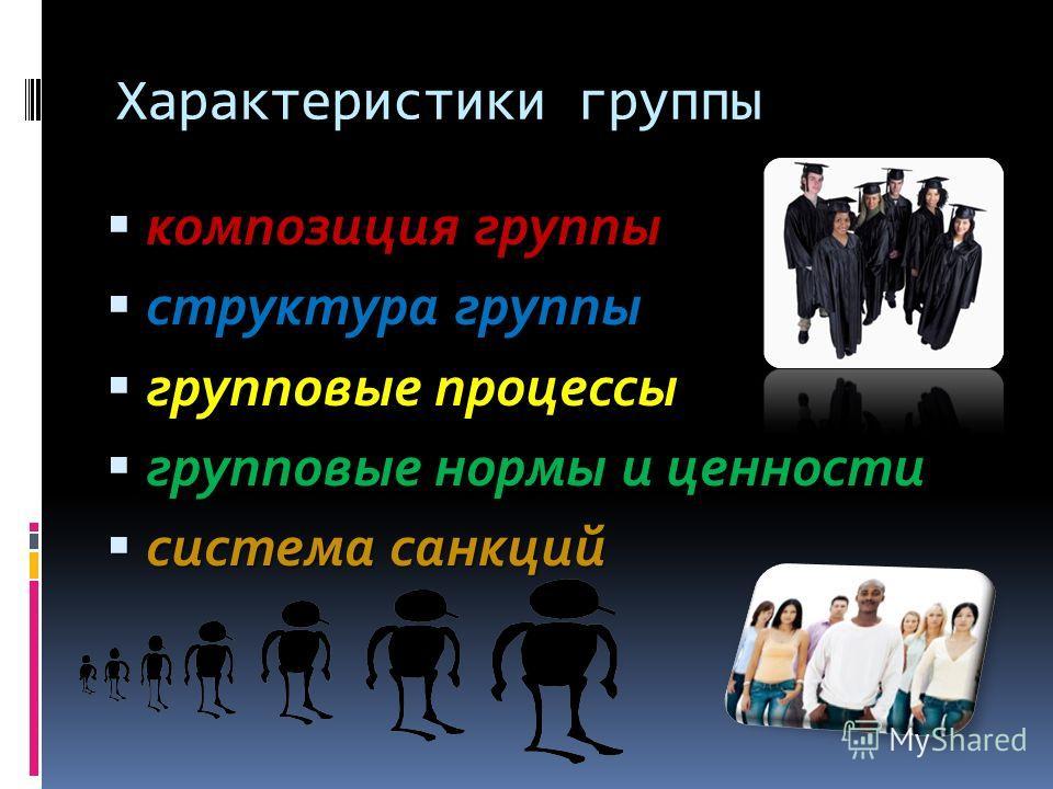 Характеристики группы композиция группы композиция группы структура группы структура группы групповые процессы групповые процессы групповые нормы и ценности групповые нормы и ценности система санкций система санкций