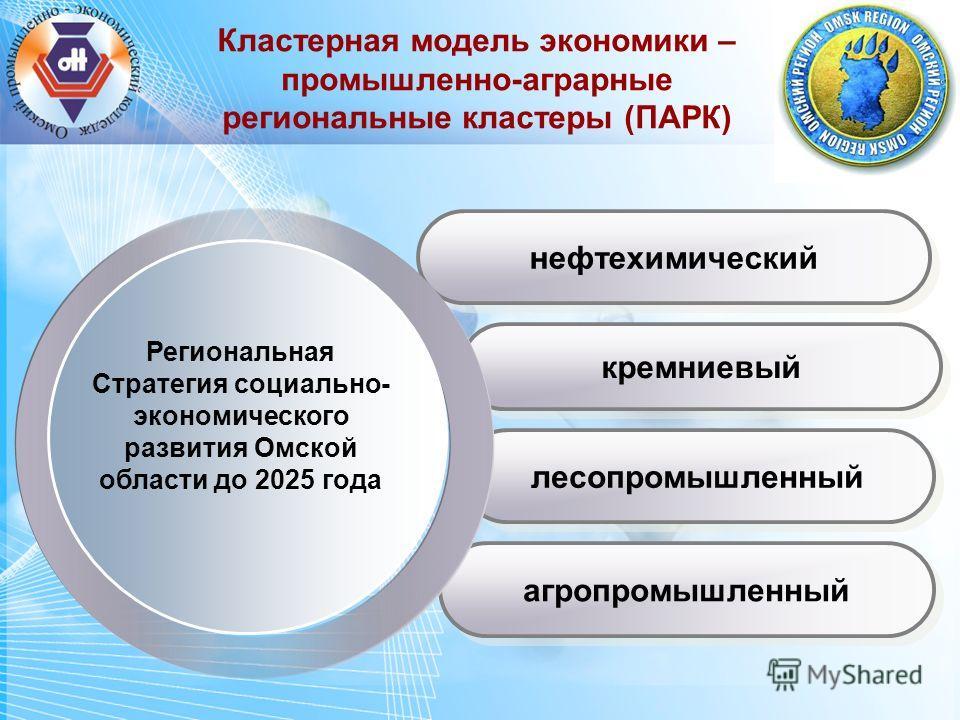 Кластерная модель экономики – промышленно-аграрные региональные кластеры (ПАРК) лесопромышленный агропромышленный кремниевый нефтехимический Региональная Стратегия социально- экономического развития Омской области до 2025 года