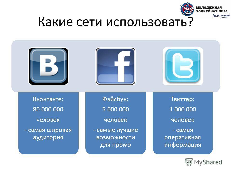 Какие сети использовать? Вконтакте: 80 000 000 человек - самая широкая аудитория Фэйсбук: 5 000 000 человек - самые лучшие возможности для промо Твиттер: 1 000 000 человек - самая оперативная информация